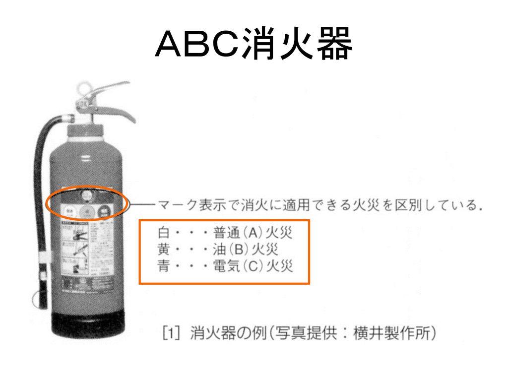 ABC消火器