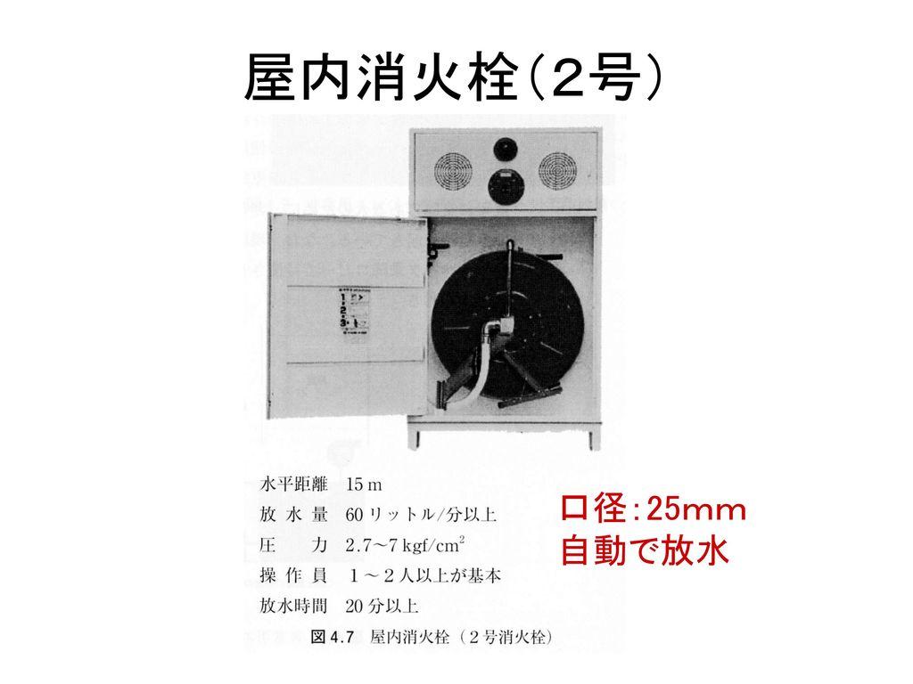 屋内消火栓(2号) 口径:25mm 自動で放水