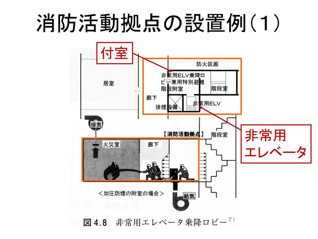 消防活動拠点の設置例(1) 付室 非常用 エレベータ