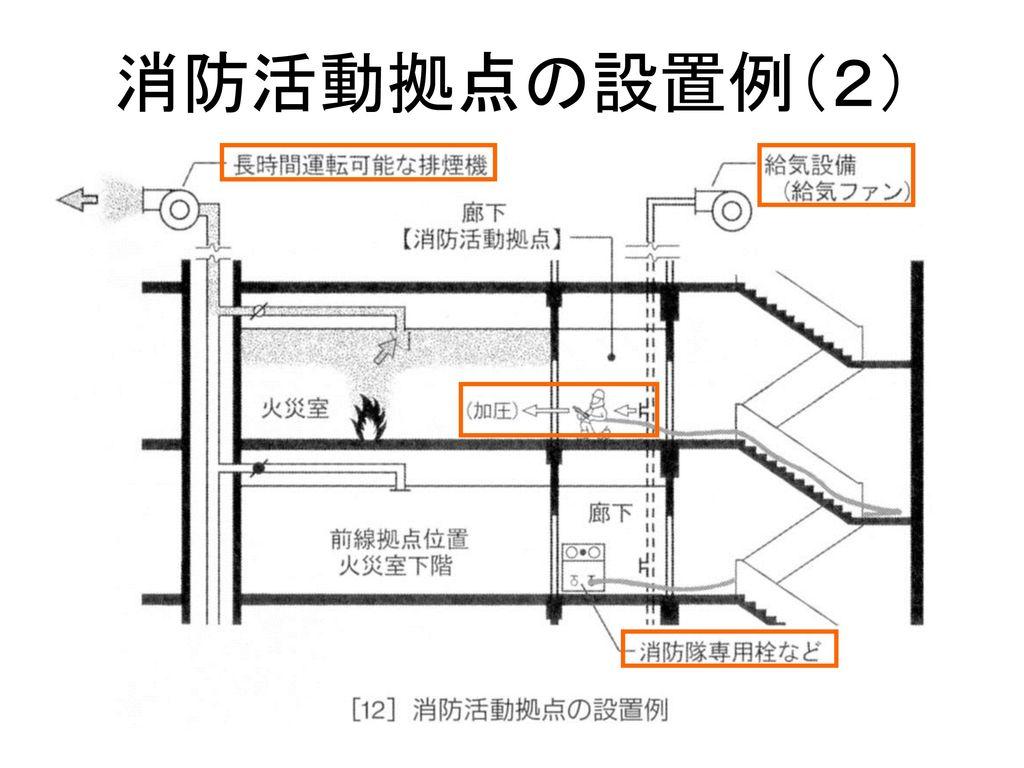 消防活動拠点の設置例(2)