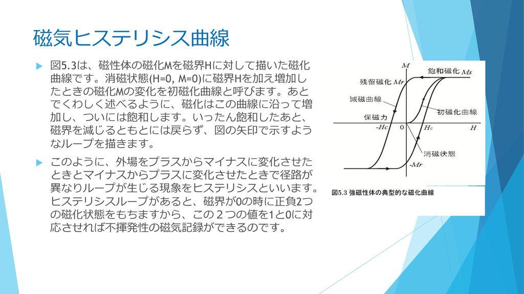佐藤勝昭 東京農工大学名誉教授 科学技術振興機構 - ppt download