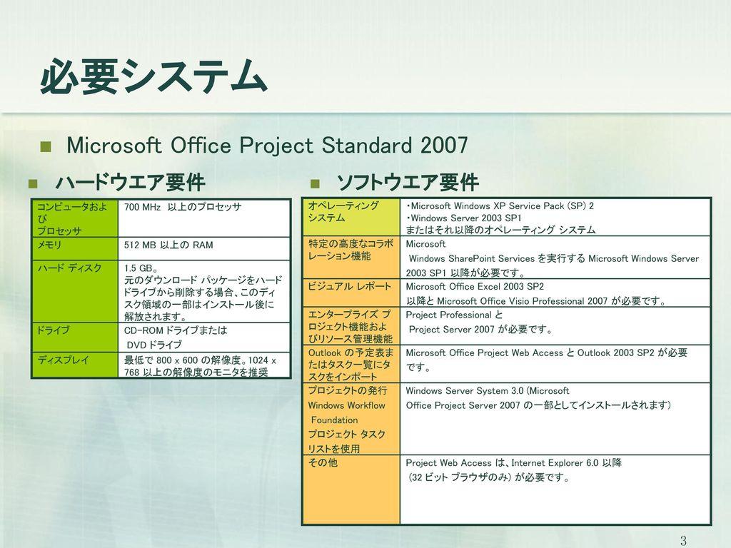 Microsoft Office   | Office 2010 のダウンロード | …