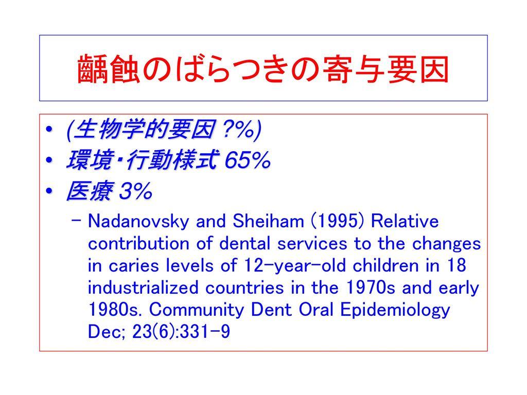 齲蝕のばらつきの寄与要因 (生物学的要因 %) 環境・行動様式 65% 医療 3%