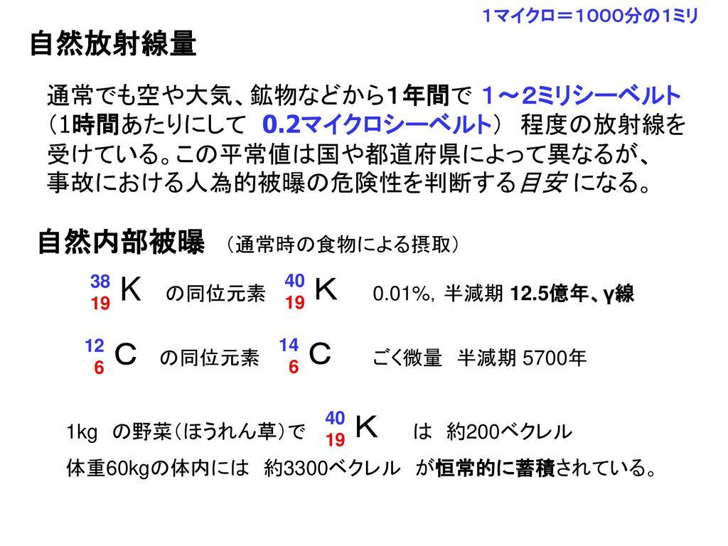 K K C C K 自然放射線量 自然内部被曝 (通常時の食物による摂取)