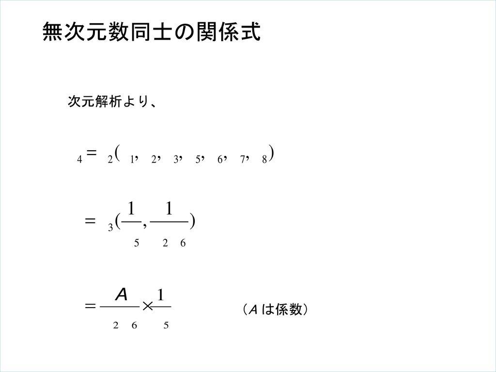 無次元数同士の関係式 次元解析より、 (A は係数)