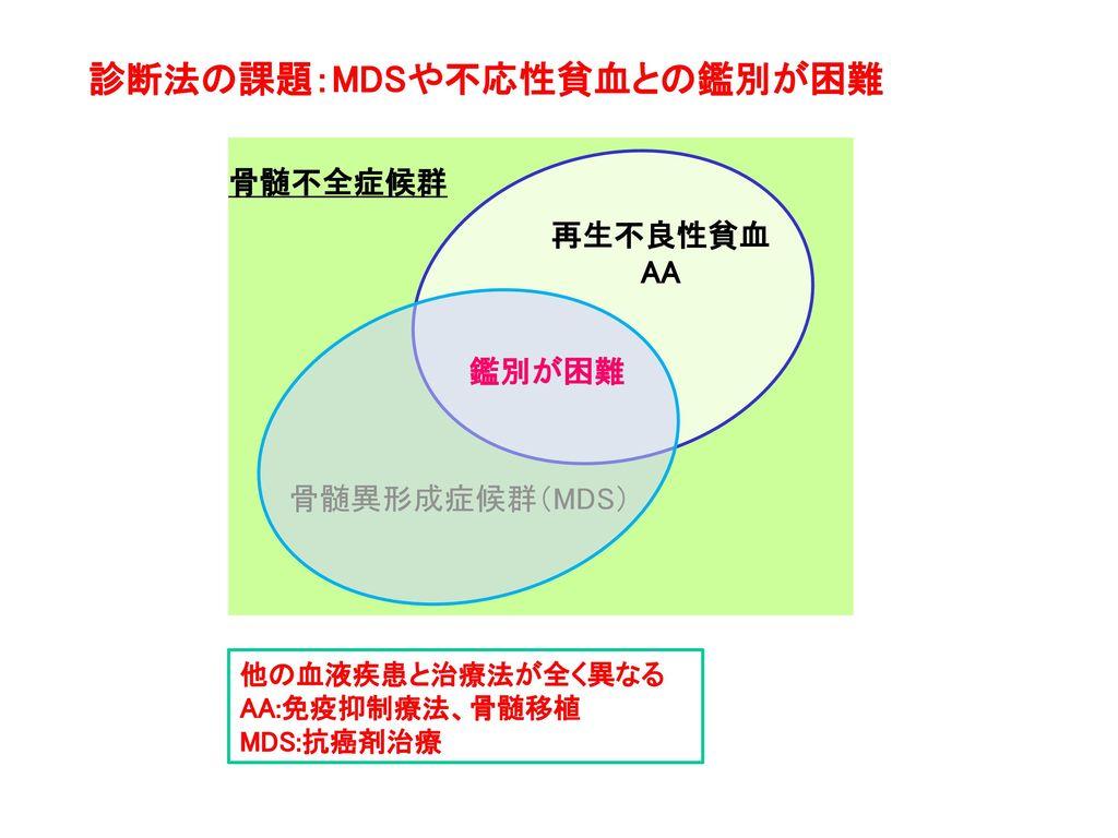 診断法の課題:MDSや不応性貧血との鑑別が困難