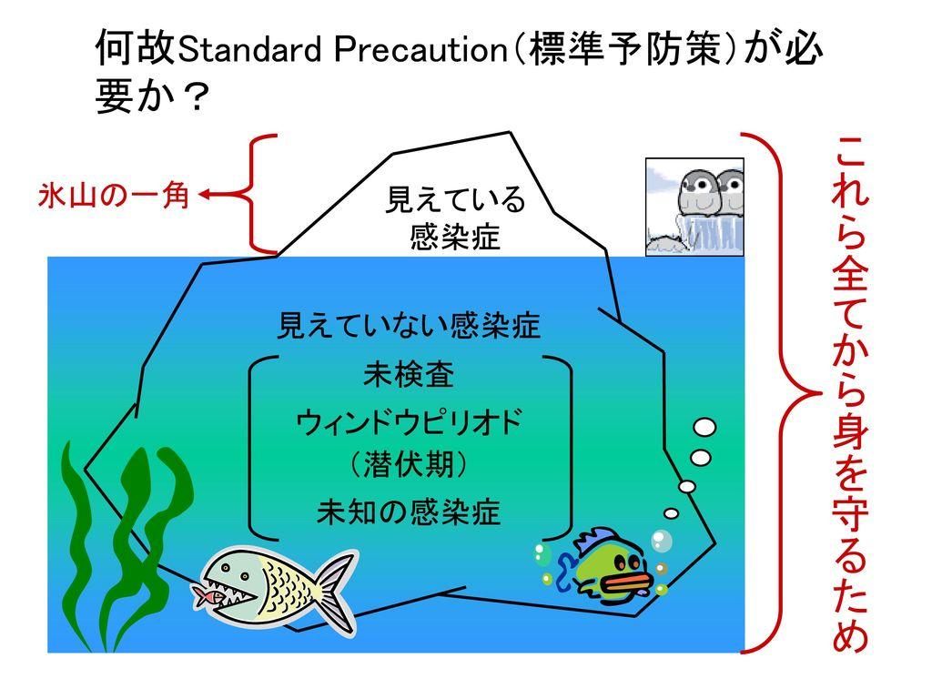 何故Standard Precaution(標準予防策)が必要か?