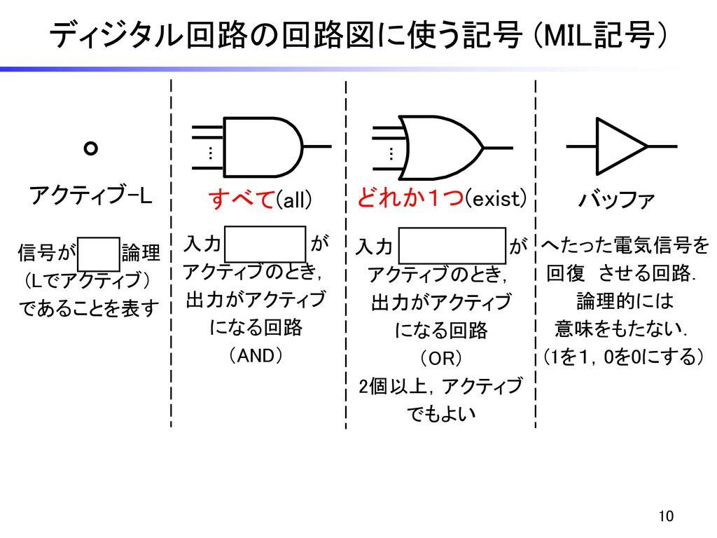 ディジタル回路の回路図に使う記号 (MIL記号)