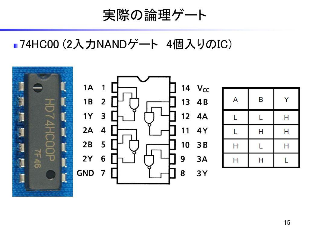 実際の論理ゲート 74HC00 (2入力NANDゲート 4個入りのIC)