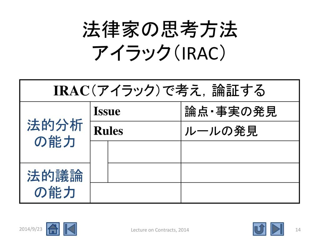 irac rules Following the irac structure will provide a framework around which to organize your writing, thus making your discussion easier to write (and read) crracc is an elaborated form of irac: conclusion, rule, rule proof, application, counterargument, conclusion.