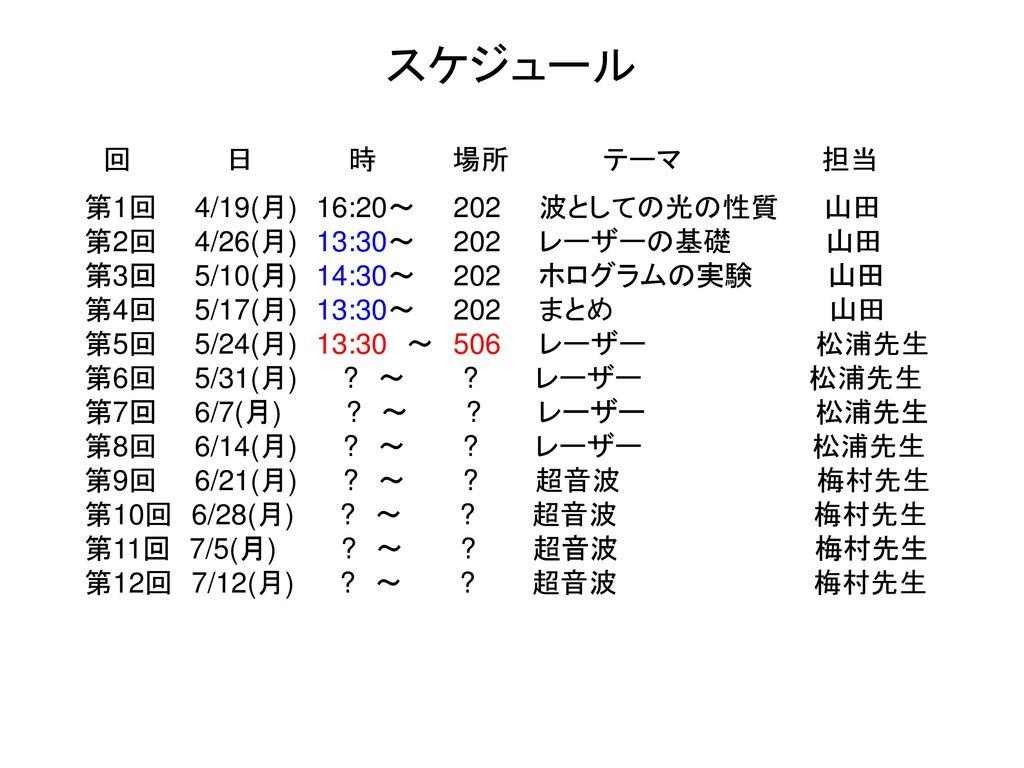 スケジュール 回 日 時 場所 テーマ 担当 第1回 4/19(月) 16:20~ 202 波としての光の性質 山田