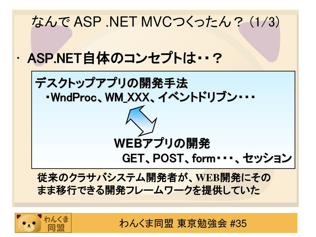 ASP.NET MVCを使ったTDD入門 ~SI屋さんとWEB屋さんとの違い~ by