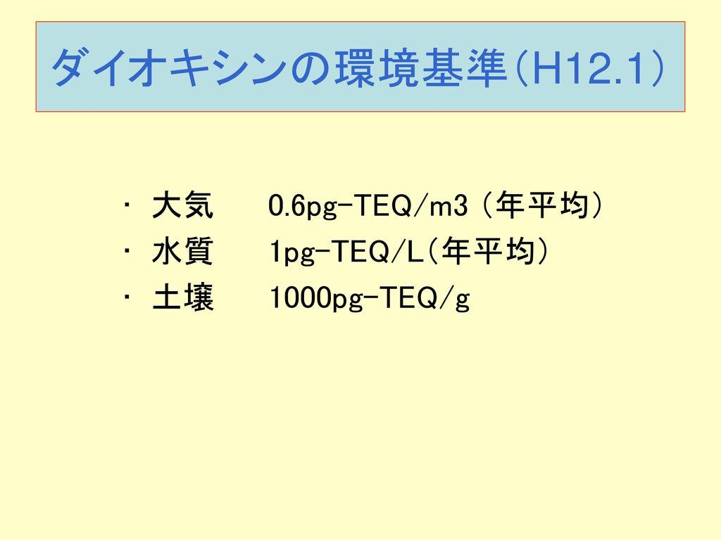 ダイオキシンの環境基準(H12.1) 大気 0.6pg-TEQ/m3 (年平均) 水質 1pg-TEQ/L(年平均)