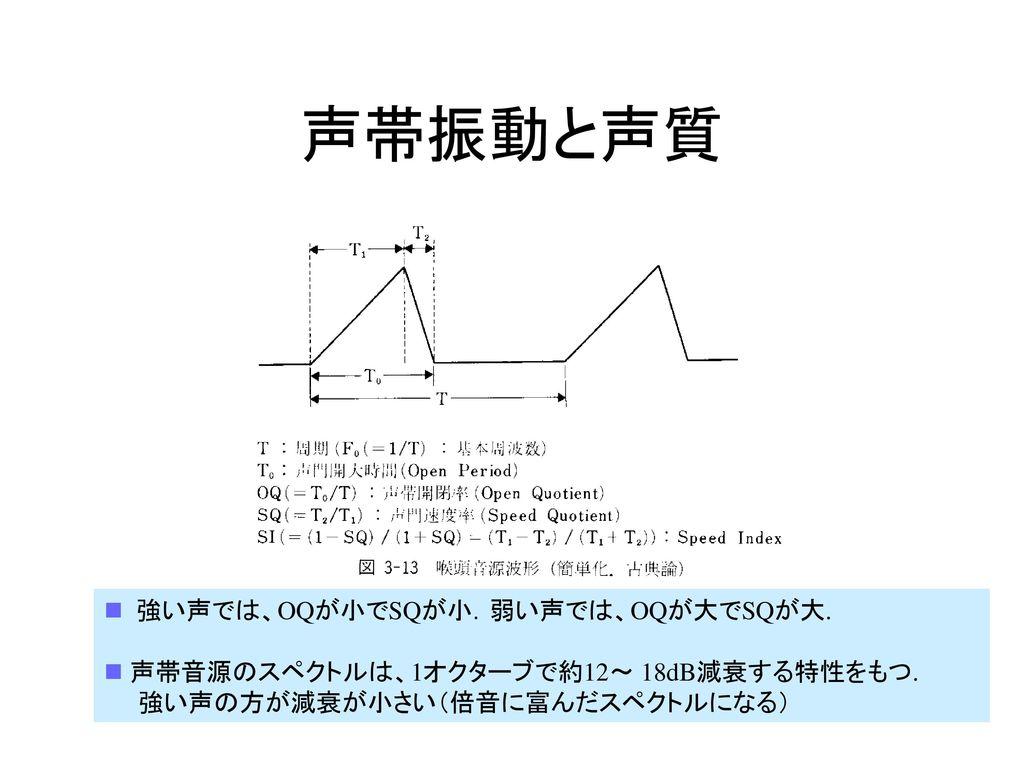 声帯振動と声質 強い声では、OQが小でSQが小.弱い声では、OQが大でSQが大.