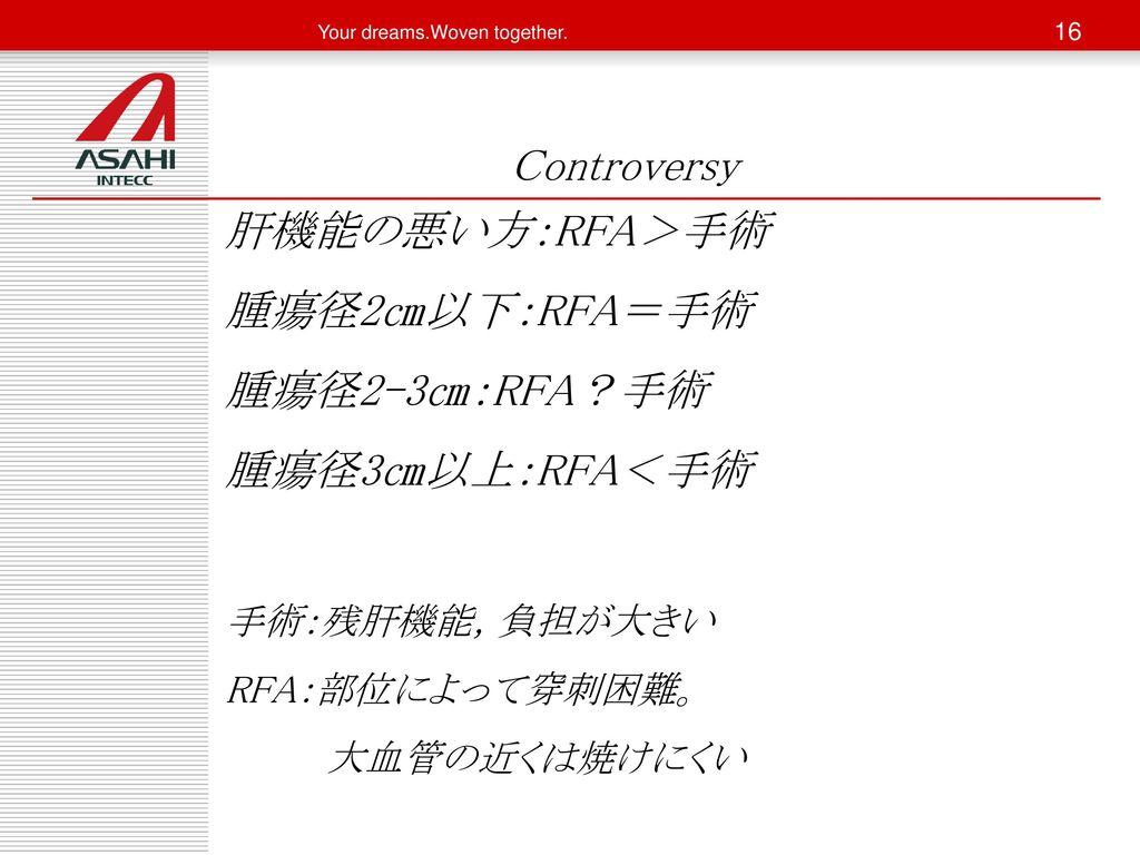 Controversy 肝機能の悪い方:RFA>手術 腫瘍径2㎝以下:RFA=手術 腫瘍径2-3㎝:RFA?手術