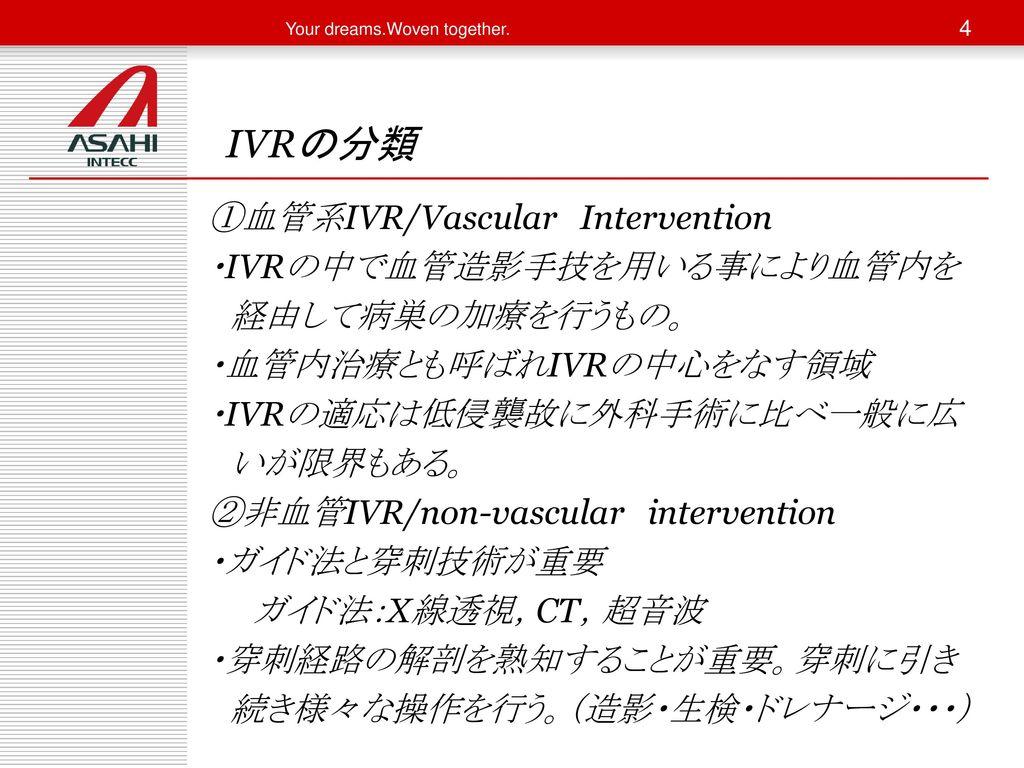 IVRの分類