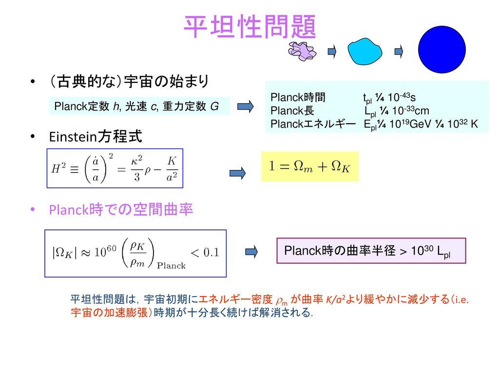 小玉英雄 理論宇宙物理グループ 素粒子原子核研究所,KEK