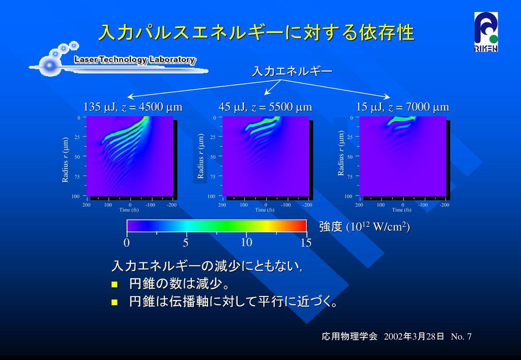 伝導電子応答および伝導電子生成断面積に含まれる誤差の影響