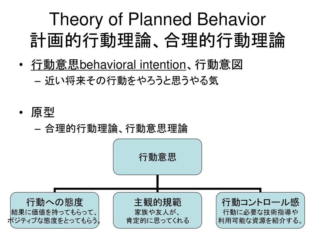 Theory of Planned Behavior 計画的行動理論、合理的行動理論