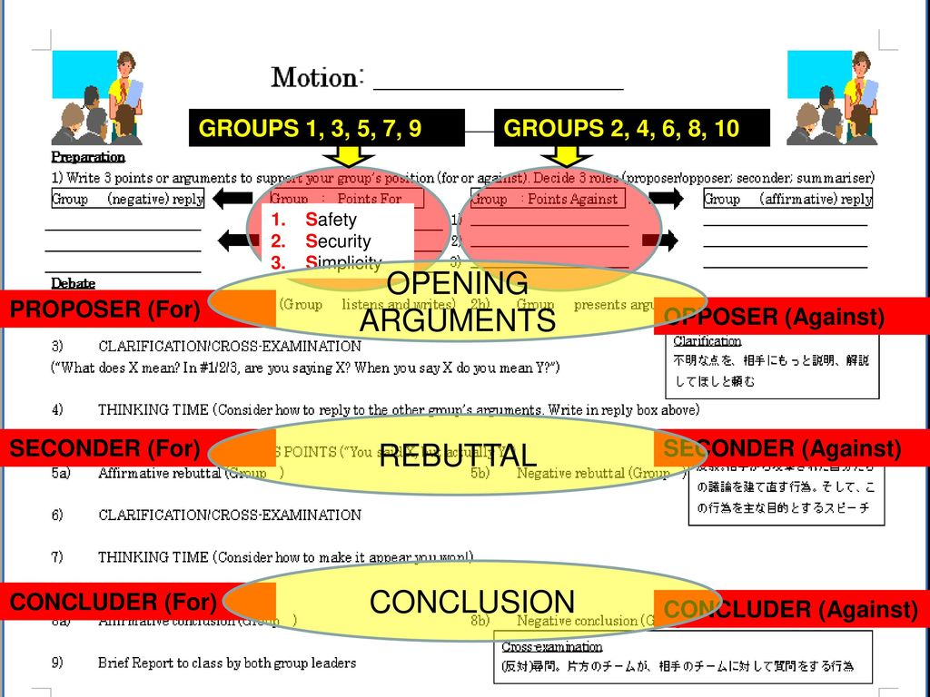 OPENING ARGUMENTS REBUTTAL CONCLUSION GROUPS 1, 3, 5, 7, 9