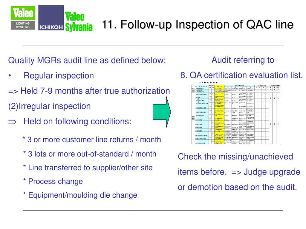 11. Follow-up Inspection of QAC line