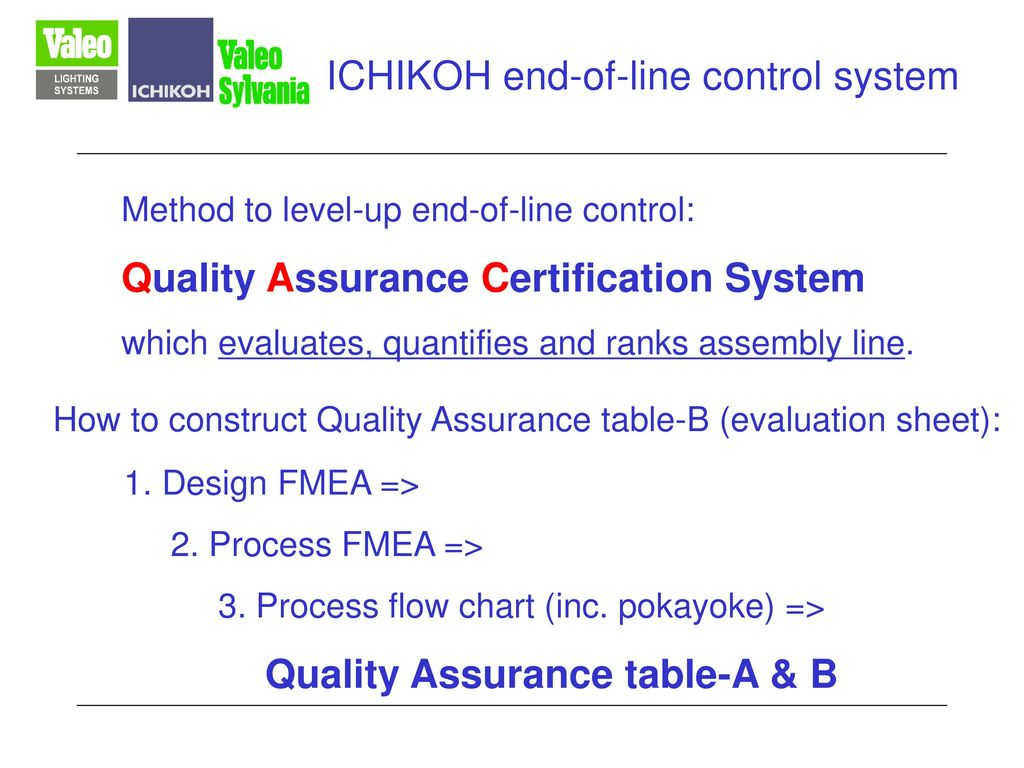 ICHIKOH end-of-line control system