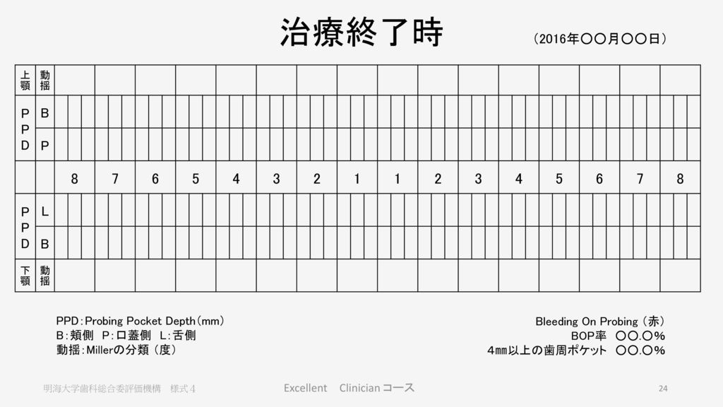 ○○検査 検査時の写真を入れる 検査7