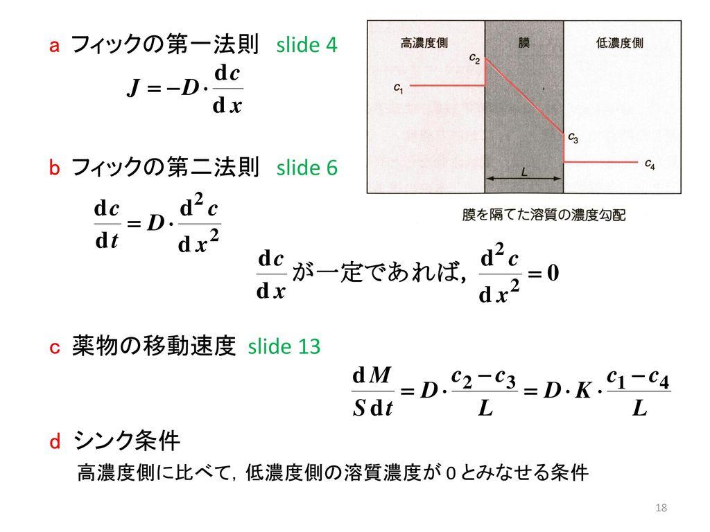 a フィックの第一法則 slide 4 b フィックの第二法則 slide 6 c 薬物の移動速度 slide 13 d シンク条件