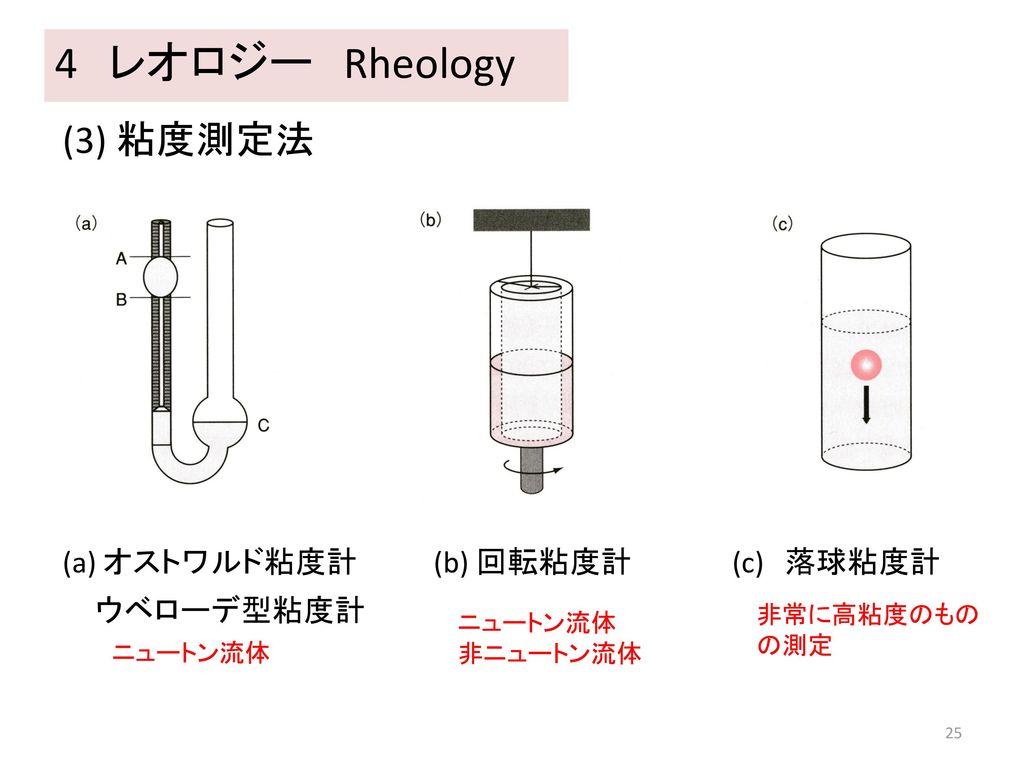 4 レオロジー Rheology (3) 粘度測定法 (a) オストワルド粘度計 (b) 回転粘度計 (c) 落球粘度計 ウベローデ型粘度計