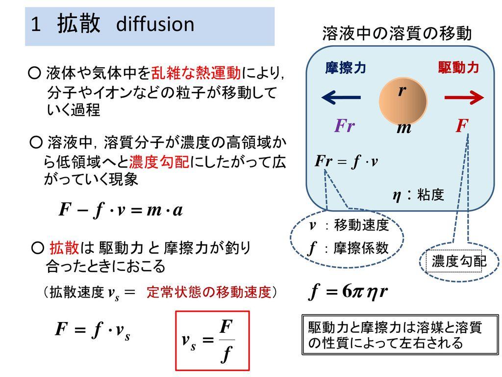 1 拡散 diffusion F Fr 溶液中の溶質の移動 η : 粘度 v : 移動速度 f : 摩擦係数