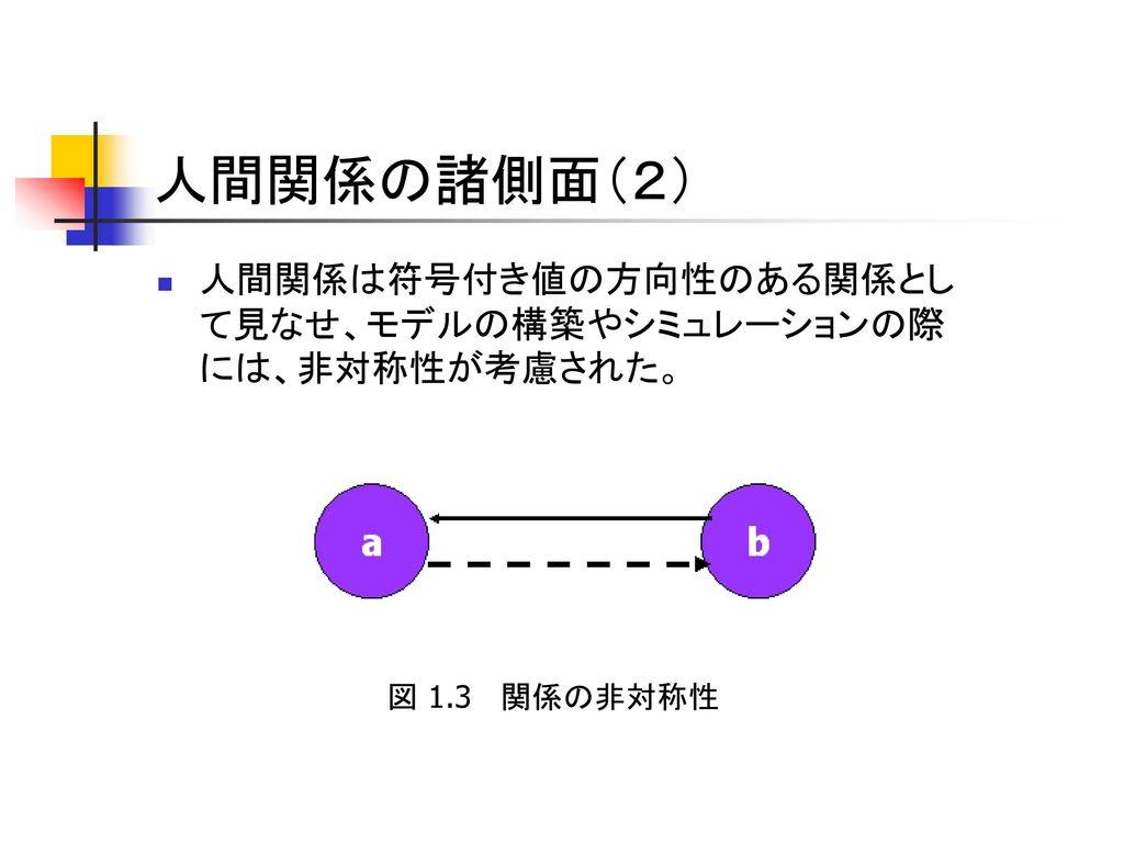 ソシオン理論における 三者関係...
