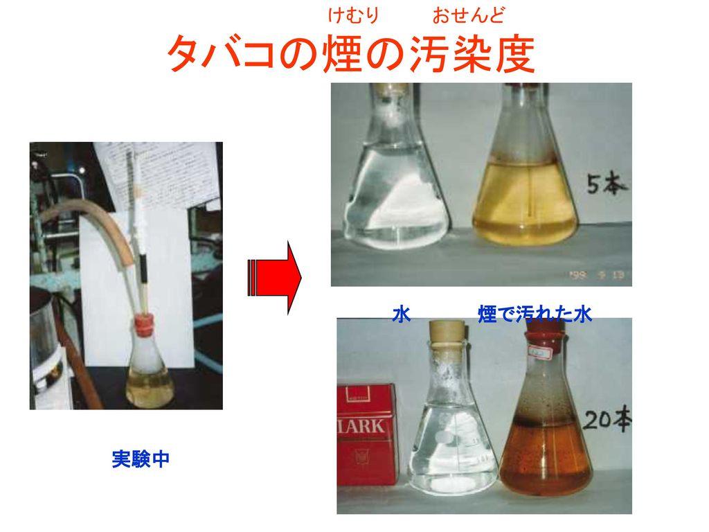 けむり おせんど タバコの煙の汚染度 水 煙で汚れた水 実験中