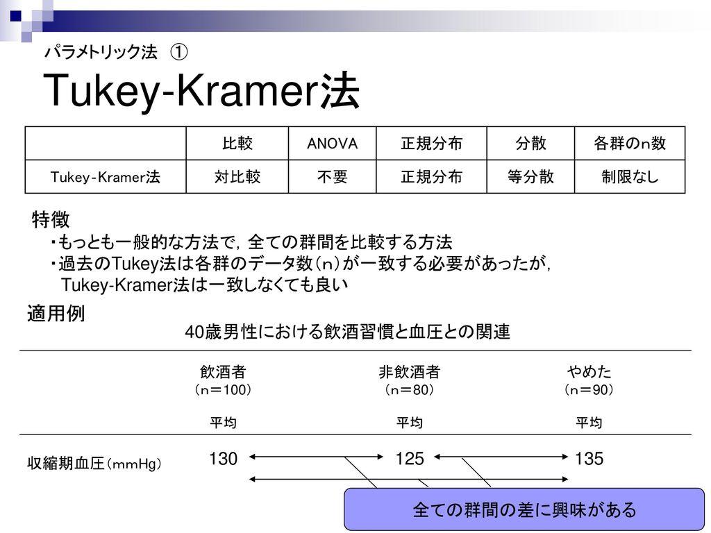 Tukey-Kramer法 特徴 適用例 パラメトリック法 ① ・もっとも一般的な方法で,全ての群間を比較する方法
