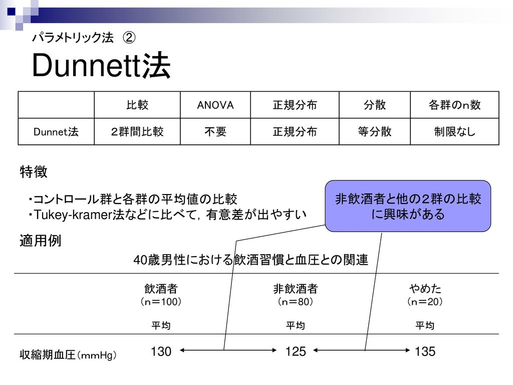 Dunnett法 特徴 適用例 パラメトリック法 ② 非飲酒者と他の2群の比較 に興味がある ・コントロール群と各群の平均値の比較