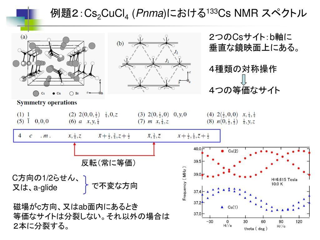 例題2:Cs2CuCl4 (Pnma)における133Cs NMR スペクトル