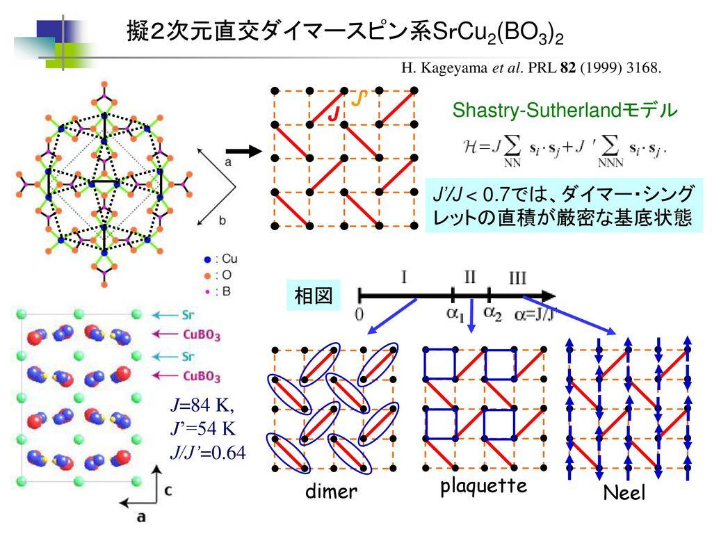 擬2次元直交ダイマースピン系SrCu2(BO3)2