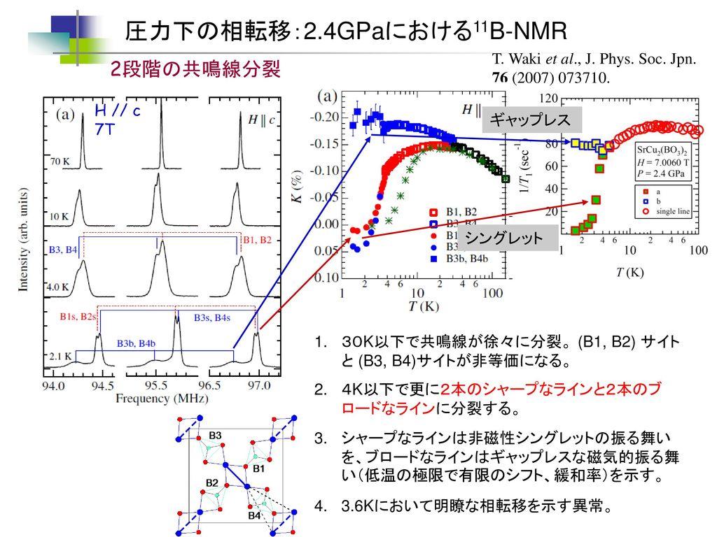 圧力下の相転移:2.4GPaにおける11B-NMR