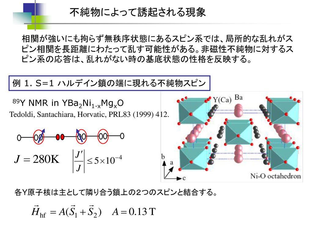 不純物によって誘起される現象 相関が強いにも拘らず無秩序状態にあるスピン系では、局所的な乱れがスピン相関を長距離にわたって乱す可能性がある。非磁性不純物に対するスピン系の応答は、乱れがない時の基底状態の性格を反映する。