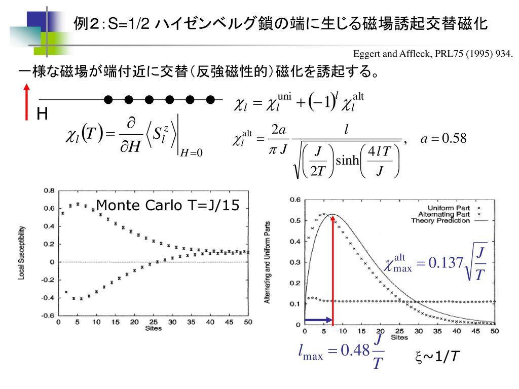 H 例2:S=1/2 ハイゼンベルグ鎖の端に生じる磁場誘起交替磁化 一様な磁場が端付近に交替(反強磁性的)磁化を誘起する。