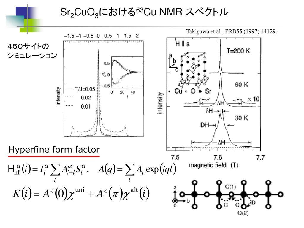 Sr2CuO3における63Cu NMR スペクトル Hyperfine form factor 450サイトの シミュレーション
