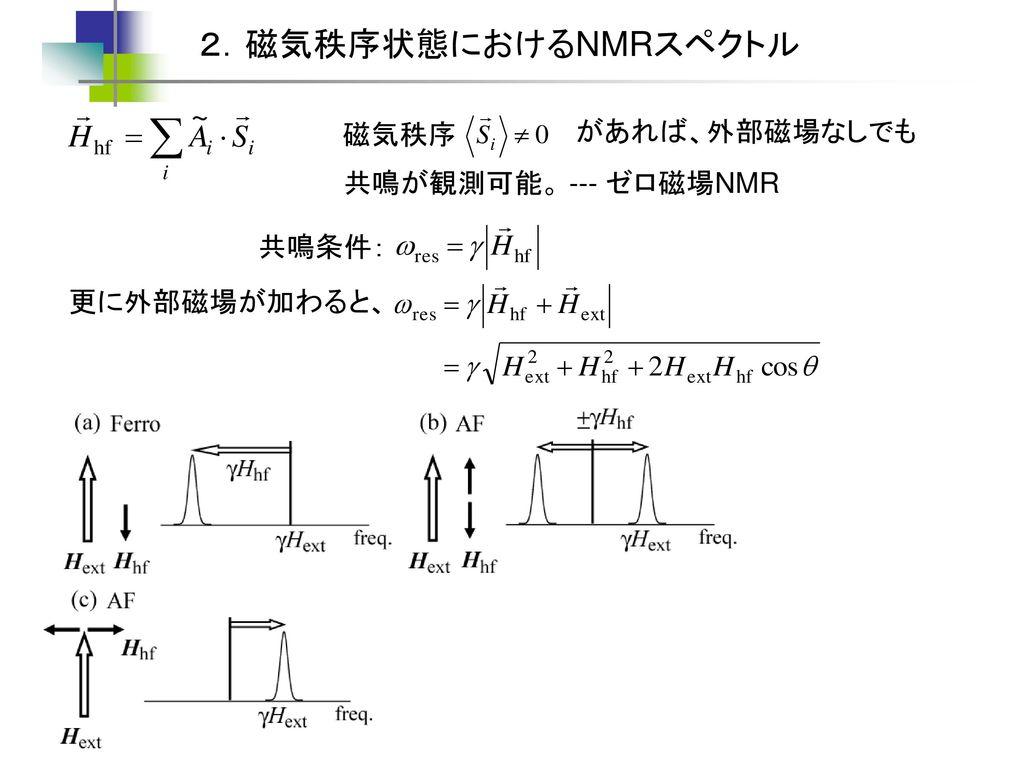2.磁気秩序状態におけるNMRスペクトル 磁気秩序 があれば、外部磁場なしでも 共鳴が観測可能。 --- ゼロ磁場NMR 共鳴条件: