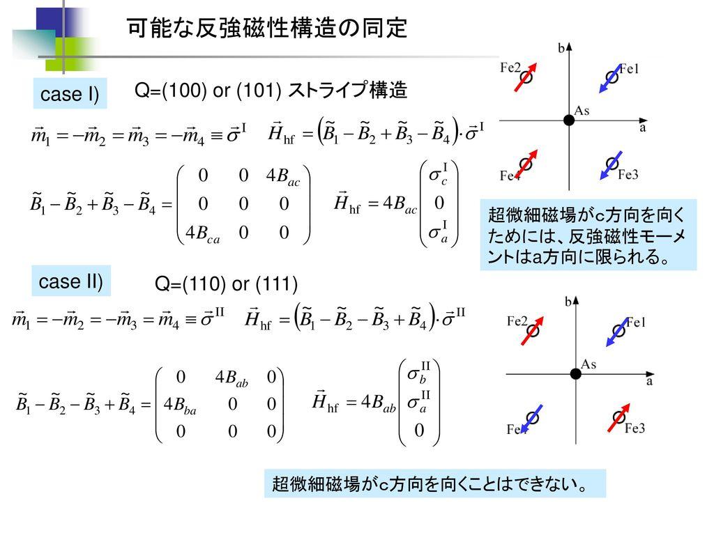 可能な反強磁性構造の同定 Q=(100) or (101) ストライプ構造 case I) case II)