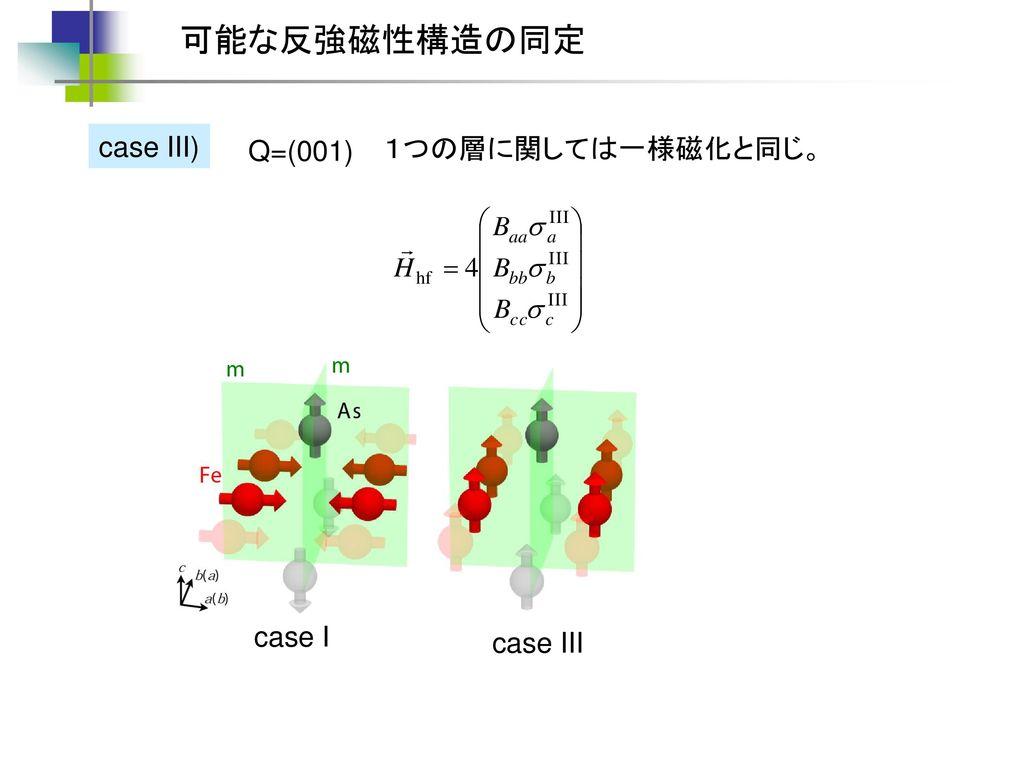 可能な反強磁性構造の同定 case III) Q=(001) 1つの層に関しては一様磁化と同じ。 case I case III