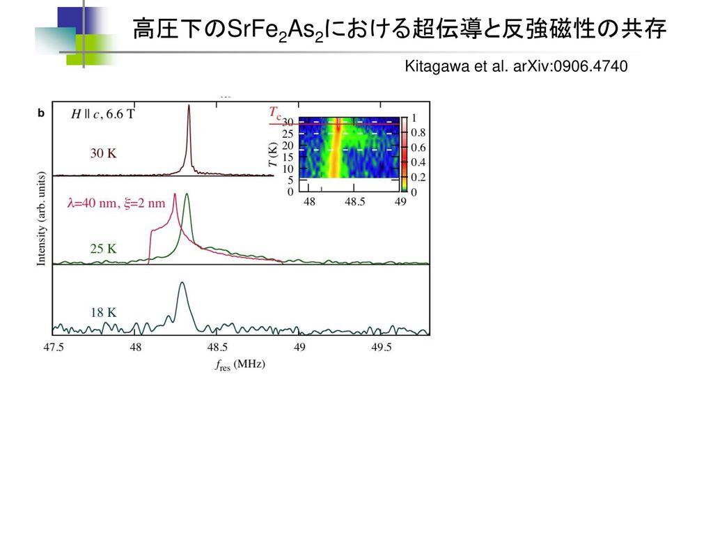 高圧下のSrFe2As2における超伝導と反強磁性の共存