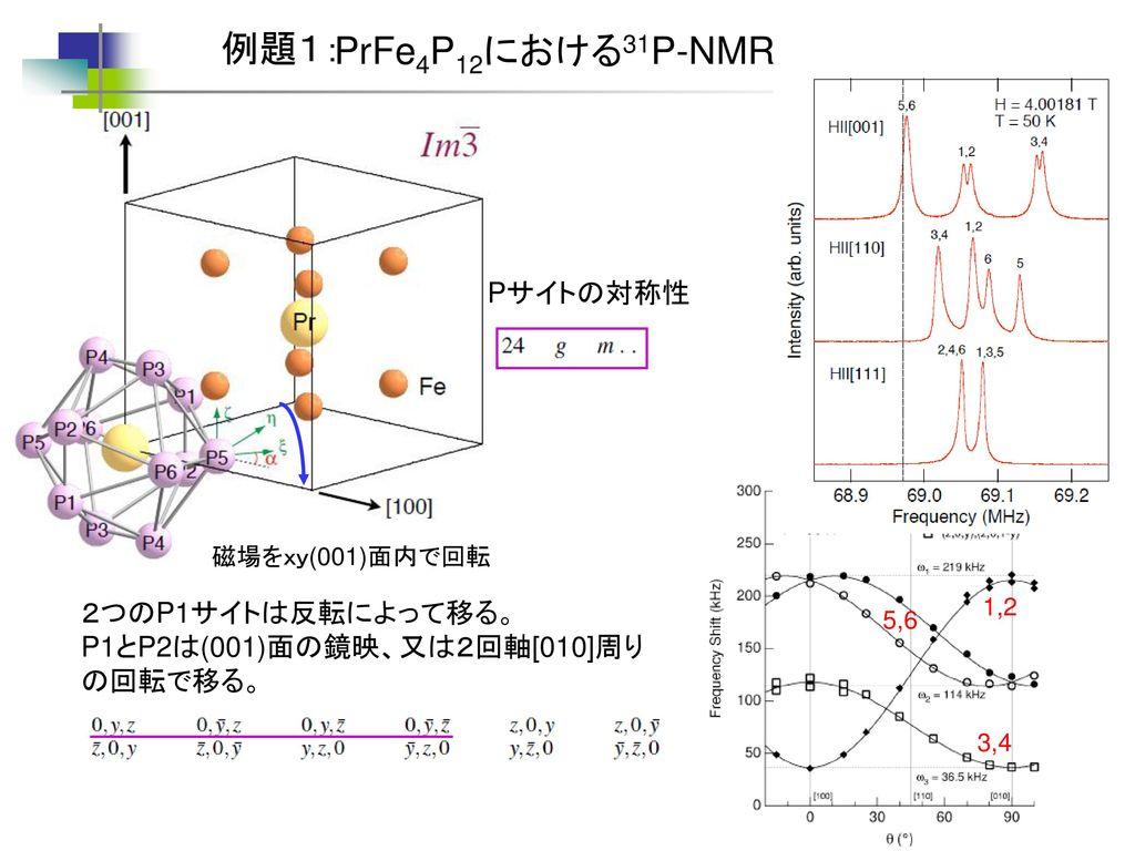 例題1: PrFe4P12における31P-NMR Pサイトの対称性 2つのP1サイトは反転によって移る。