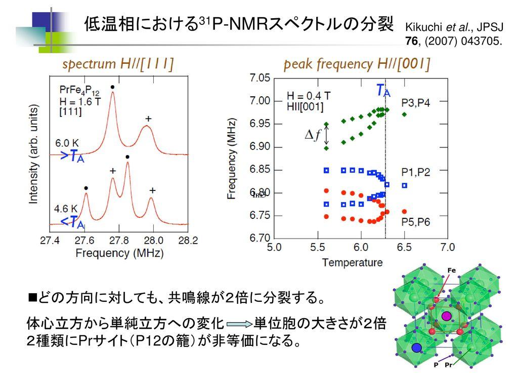 低温相における31P-NMRスペクトルの分裂