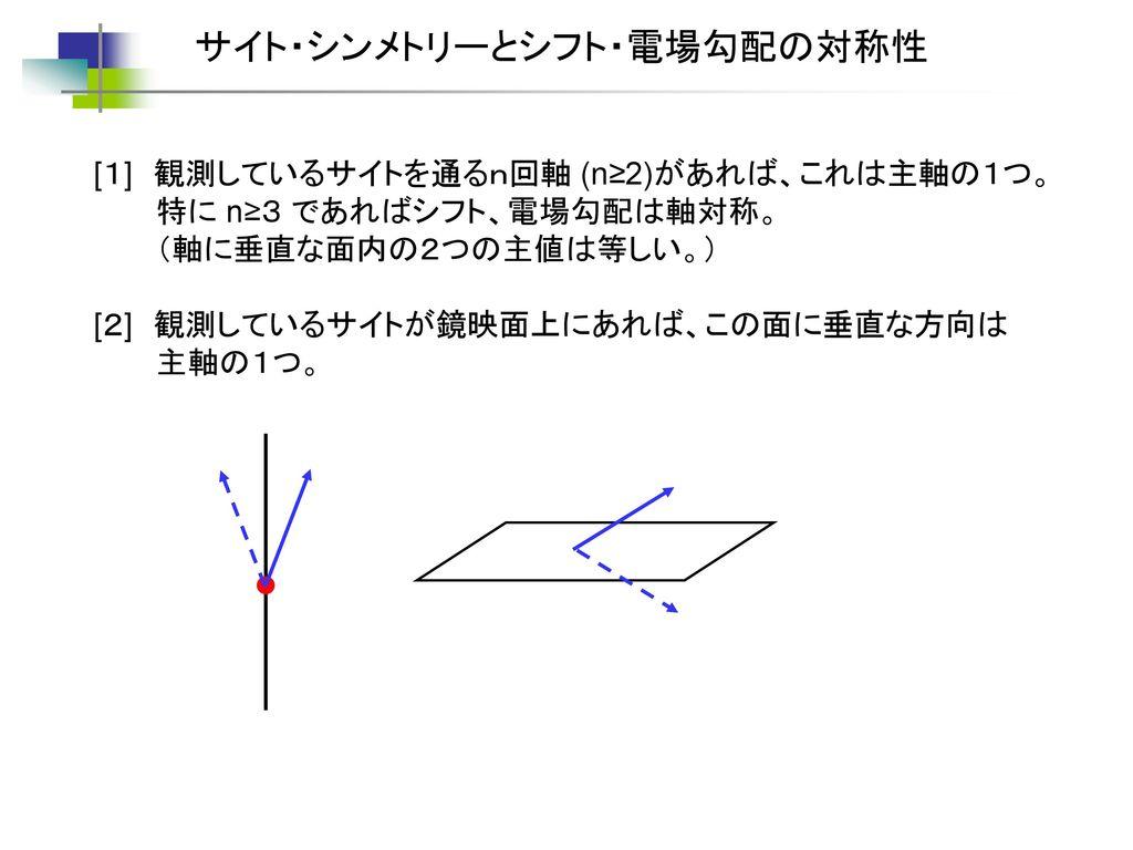 サイト・シンメトリーとシフト・電場勾配の対称性