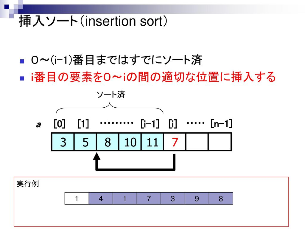 挿入ソート(insertion sort)