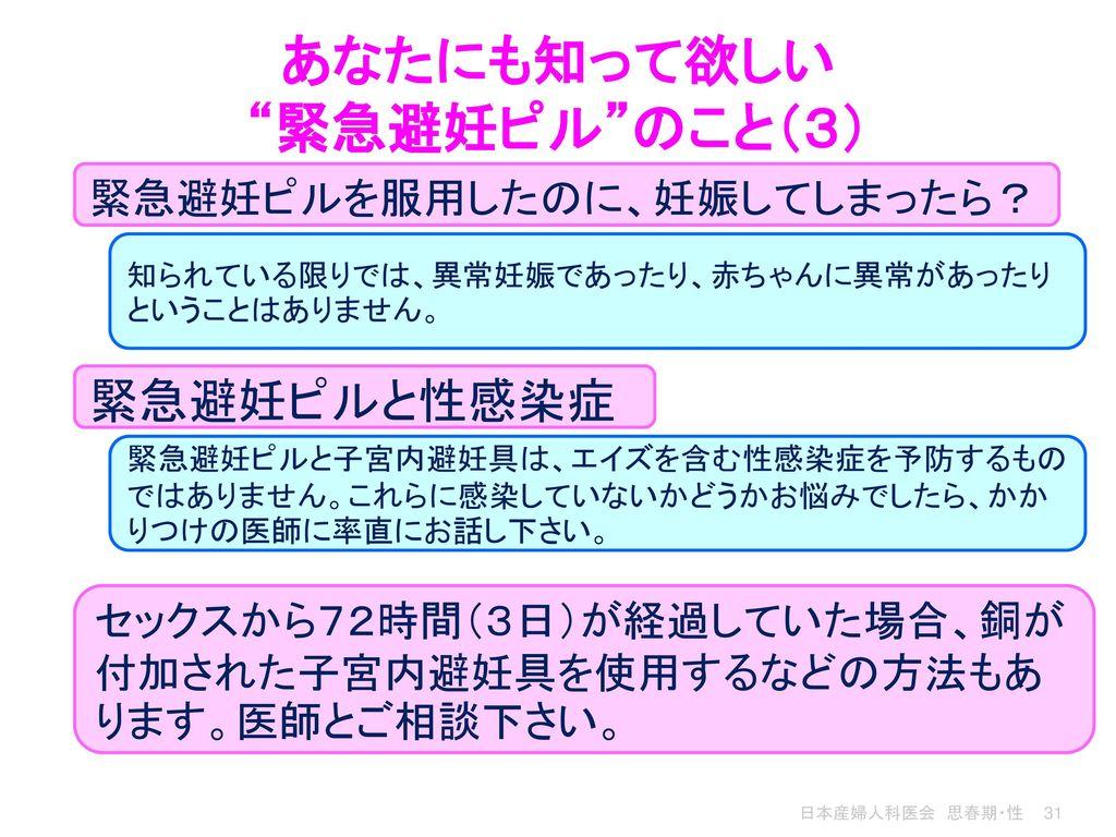 あなたにも知って欲しい 緊急避妊ピル のこと(3)