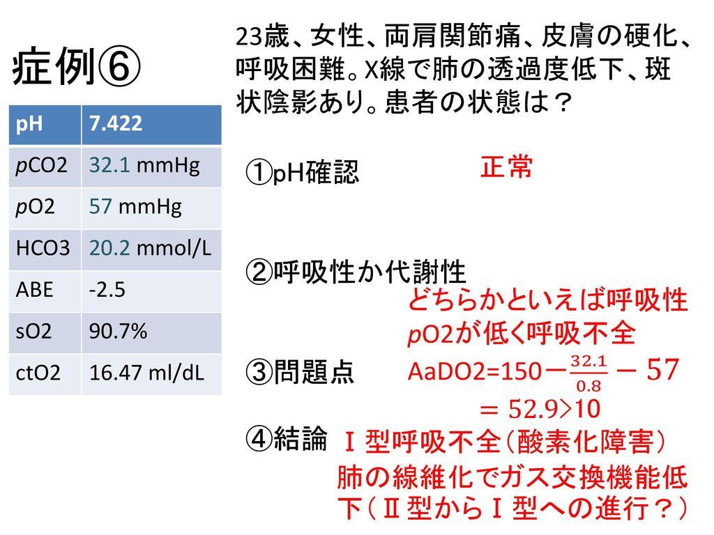 症例⑥ 23歳、女性、両肩関節痛、皮膚の硬化、呼吸困難。X線で肺の透過度低下、斑状陰影あり。患者の状態は? 正常 ①pH確認